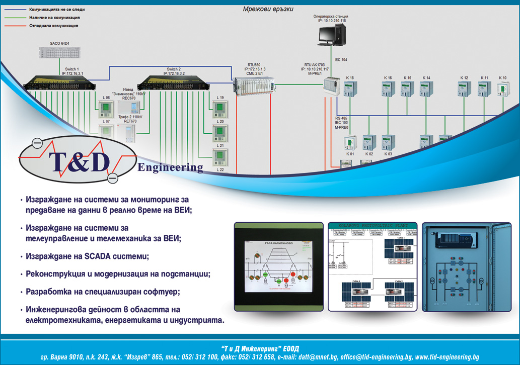 Т&Д Инженеринг