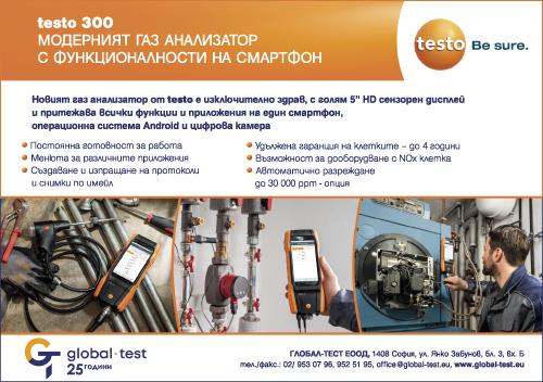 Глобал Тест