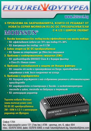 Футурел - Димитър Рачев