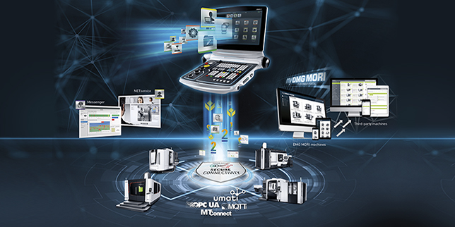 Производствени иновации за ефективно използване на ресурсите във фирма Системно интегриране