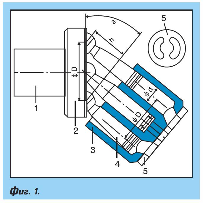 Бутални ротационни помпи и хидродвигатели – част 3