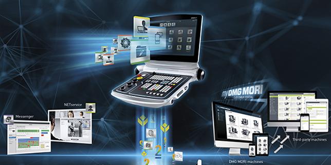 Иновативни решения за ориентирано към бъдещето производство от DMG MORI