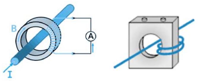 Измервателни трансформатори - част 1