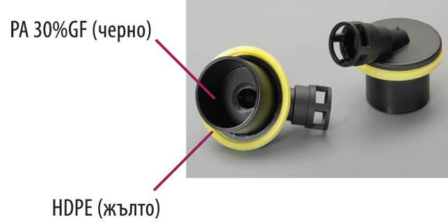 Витман Батенфелд България: Групата Витман предлага широка гама оборудване за шприцване на пластмаси в автомобилостроенето