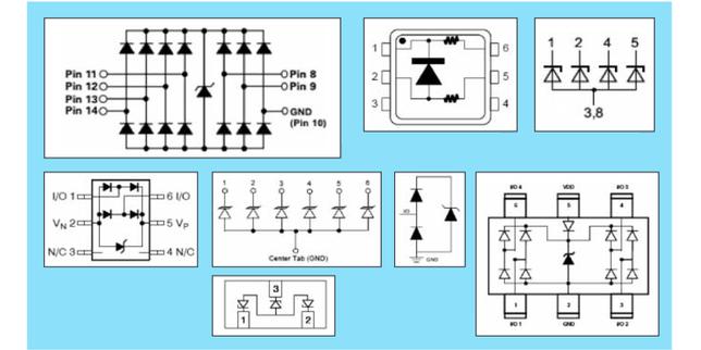 Компоненти за ESD/EMI защита на електронни схеми