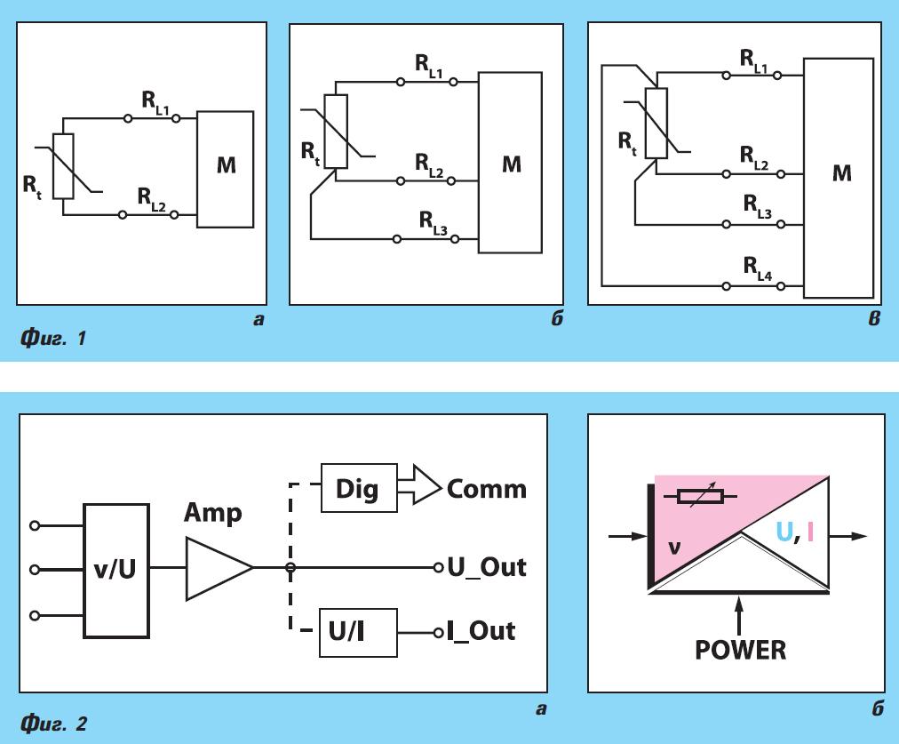 Модули за обработка на сигнали от сензори