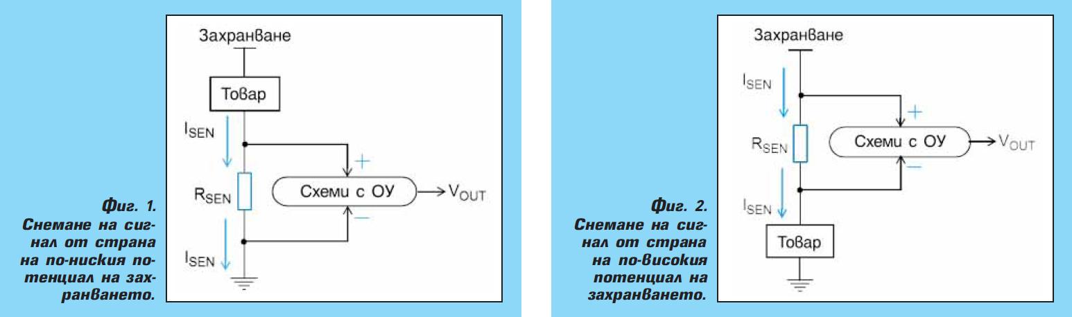 Измерване на ток чрез резистивни датчици