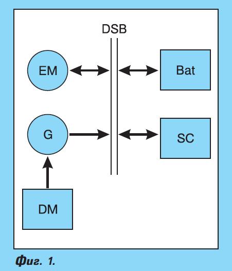 Мощни суперкондензатори