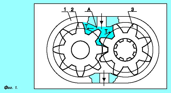 Зъбни, пластинкови и ротационно-радиално бутални хидромотори