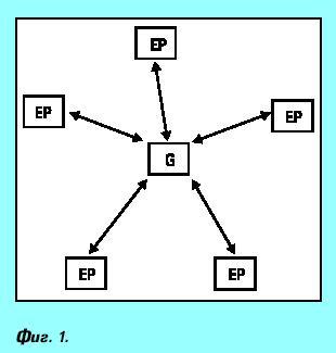 Безжични сензорни мрежи