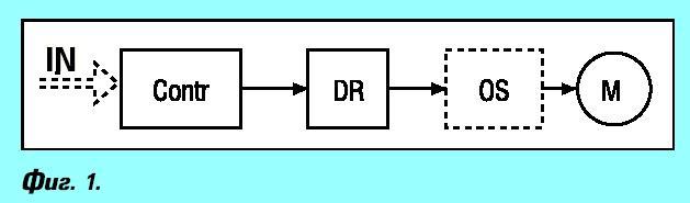 Управление на стъпкови електродвигатели