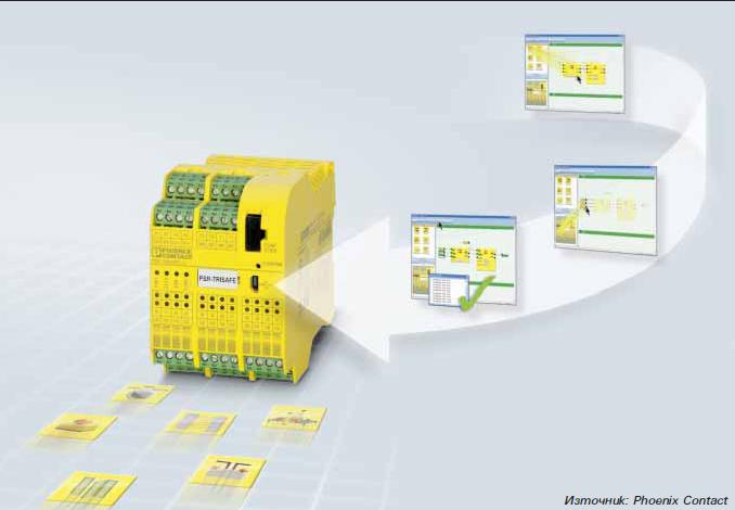 Коментар от фирма SMC Industrial Automation Bulgaria