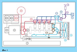Аварийно електрозахранване с дизелови агрегати - част 1