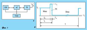 Интегрални схеми за безжични сензори