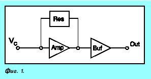 Прецизни осцилатори с променяща се честота