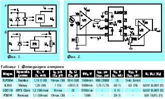 Галванично разделяне в електрониката
