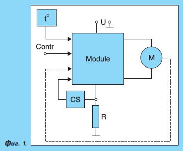 Концепции за управление на електродвигатели