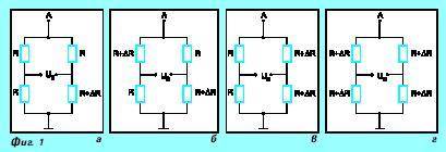 Интегрални схеми за обработка на сигнали от сензори