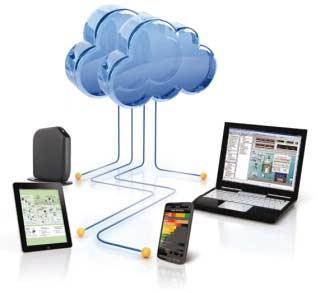 Разпределени системи за управление на технологични процеси