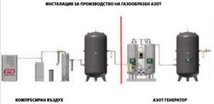 Евромаркет Компресорс: Азот генераторите са най-актуалната технология във винопроизводството
