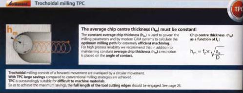 Специализирани инструменти за рязане по технологията TPC от Солтех
