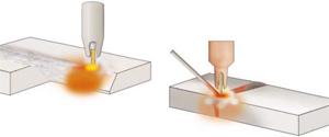СИАД предоставя цялостни решения при обработката на метали