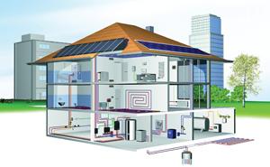 Продукти за соларна енергия от Oventrop