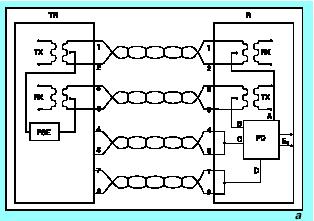 Захранване по Ethernet