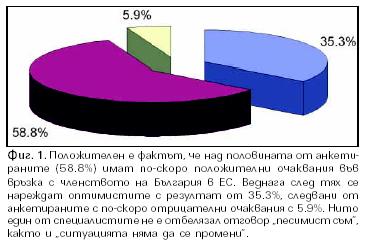 Българските КИП и А производители в ЕС
