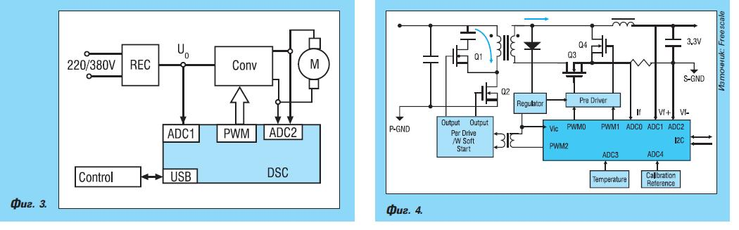 Цифрови сигнални контролери (DSC)