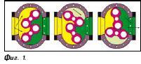 Ротационни компресори
