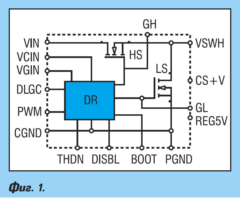 MOS транзистори с интегрирани драйвери - DrMOS