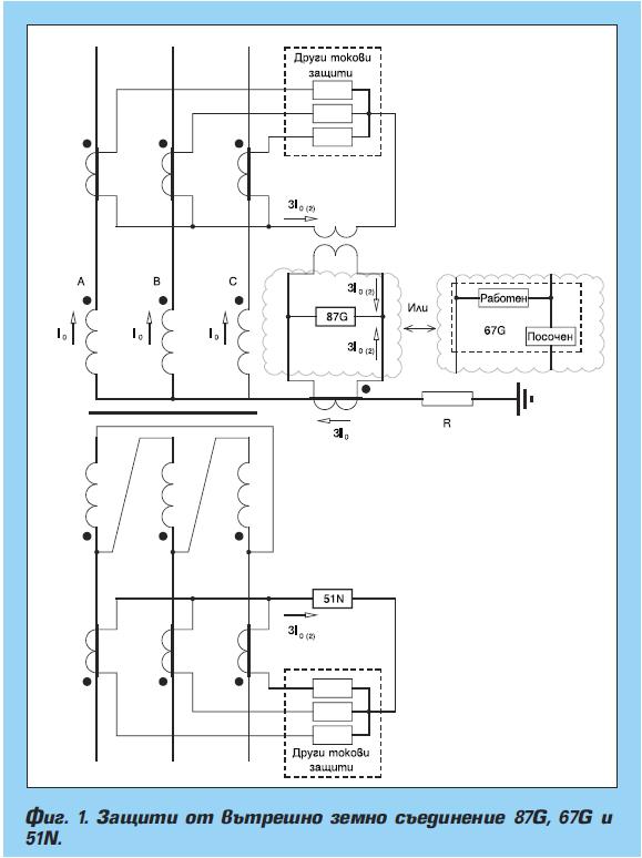 Защита на силови трансформатори - Част 3